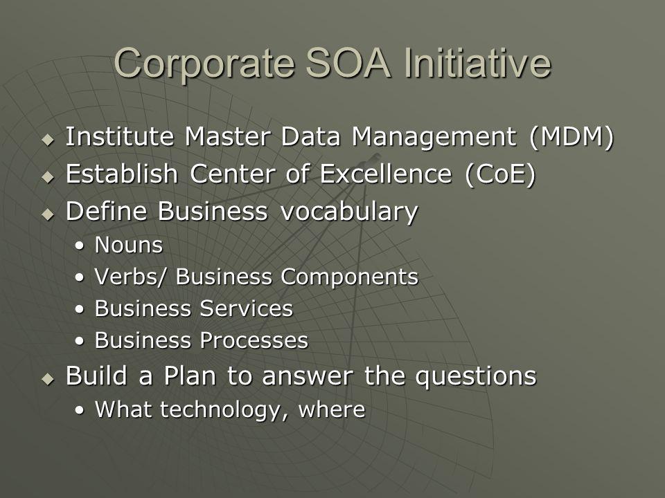 Corporate SOA Initiative Institute Master Data Management (MDM) Institute Master Data Management (MDM) Establish Center of Excellence (CoE) Establish