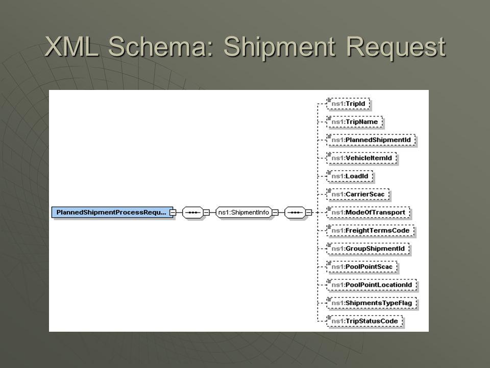 XML Schema: Shipment Request