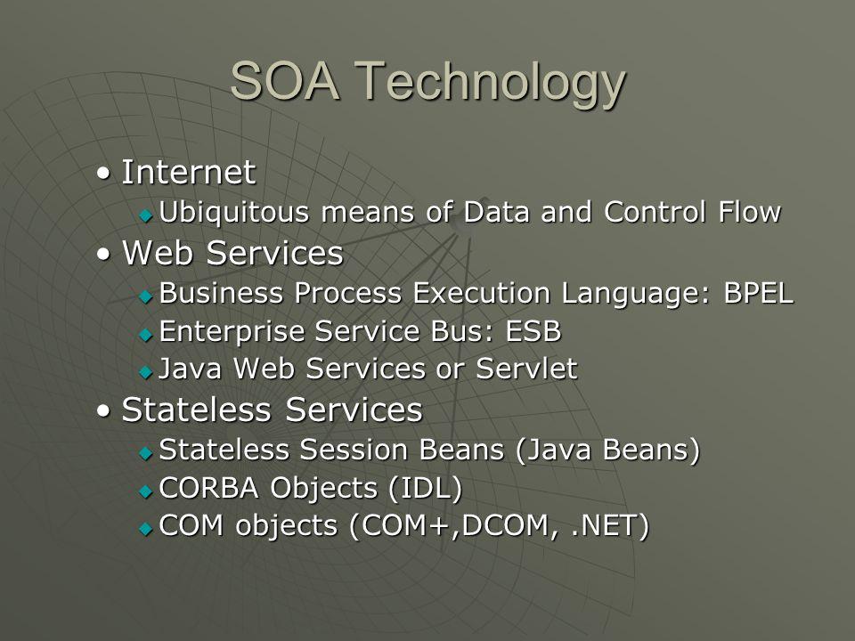 SOA Technology InternetInternet Ubiquitous means of Data and Control Flow Ubiquitous means of Data and Control Flow Web ServicesWeb Services Business