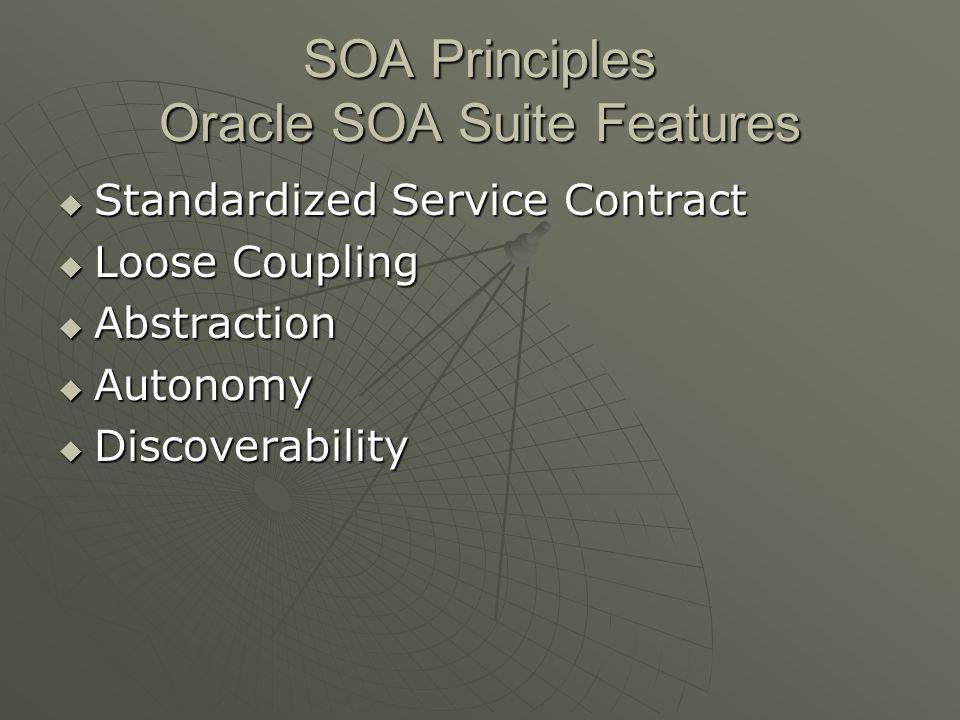 SOA Principles Oracle SOA Suite Features Standardized Service Contract Standardized Service Contract Loose Coupling Loose Coupling Abstraction Abstrac