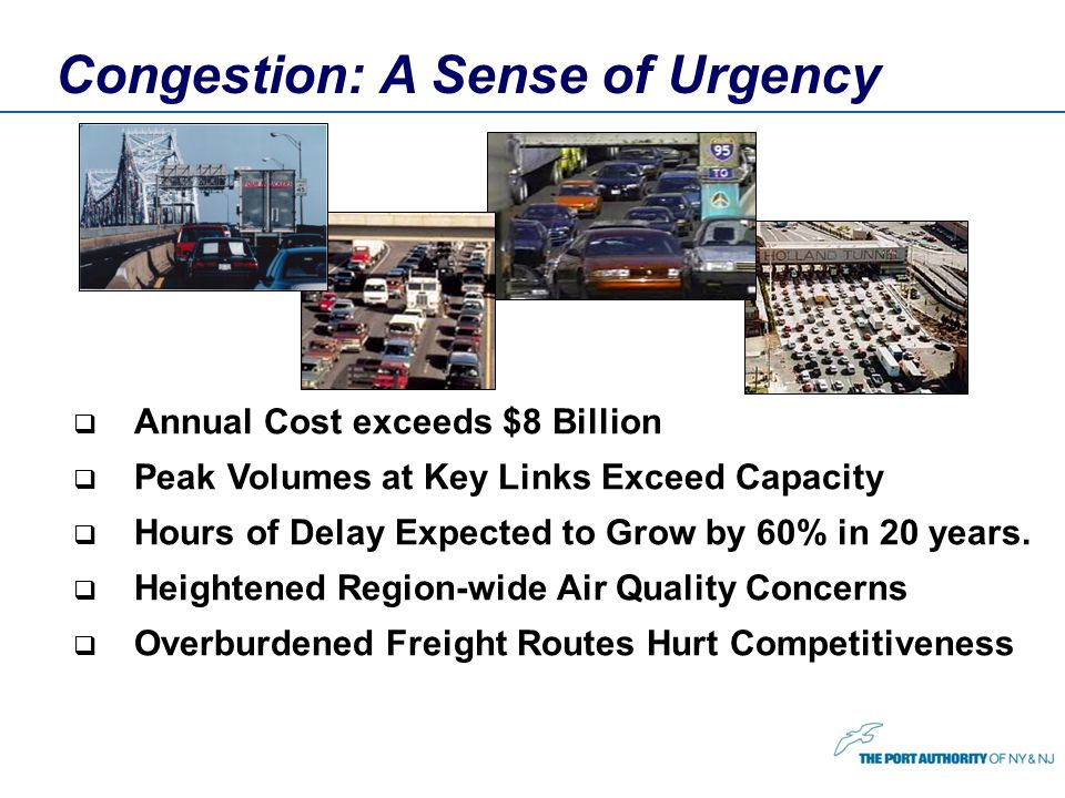 Annual Cost exceeds $8 Billion Peak Volumes at Key Links Exceed Capacity Hours of Delay Expected to Grow by 60% in 20 years.