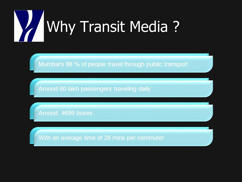 Why Transit Media ? Mumbai's 88 % of people travel through public transport Around 60 lakh passengers traveling daily Around 4699 buses With an averag