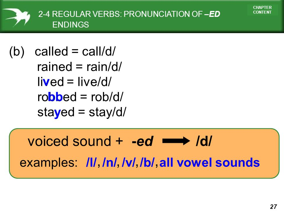 27 CHAPTER CONTENT voiced sound + -ed /d/ (b) called = call/d/ rained = rain/d/ lived = live/d/ robbed = rob/d/ stayed = stay/d/ examples:/l//n//v/ v