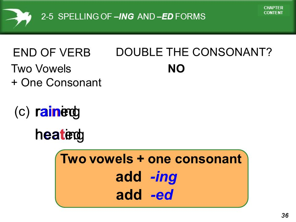 36 CHAPTER CONTENT heat heating heated rained raining rain 2-5 SPELLING OF –ING AND –ED FORMS add -ing END OF VERB DOUBLE THE CONSONANT? Two Vowels +