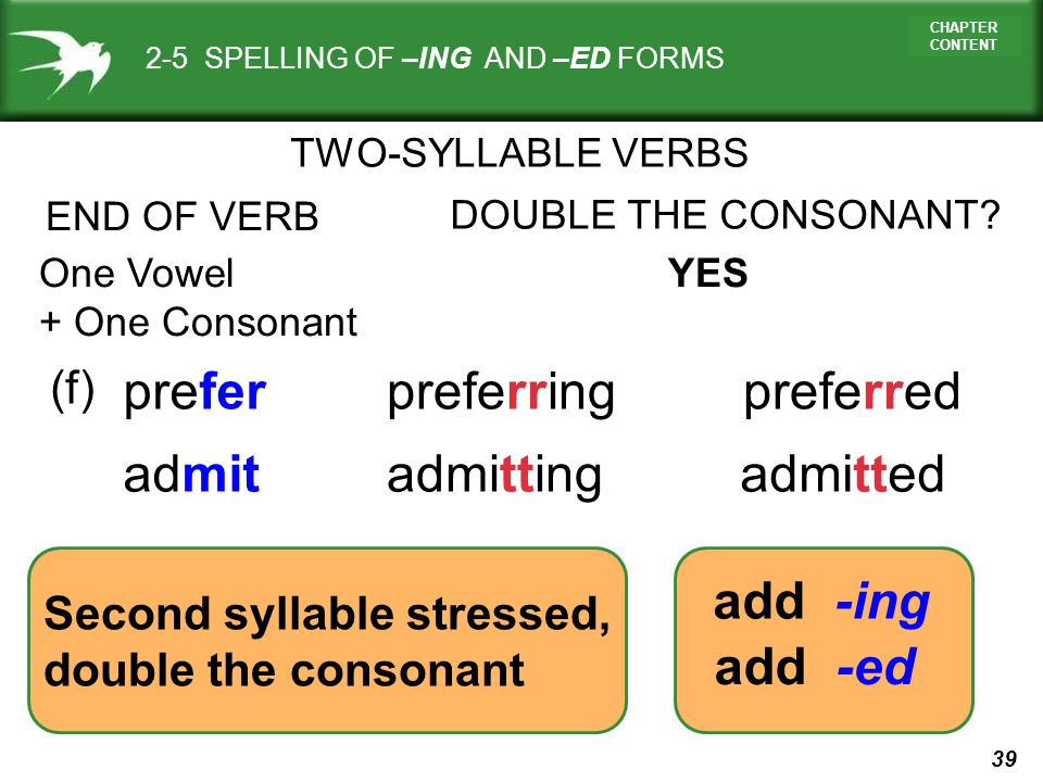 39 CHAPTER CONTENT preferredprefer admitting admitted preferring admit 2-5 SPELLING OF –ING AND –ED FORMS add -ing END OF VERB DOUBLE THE CONSONANT? O