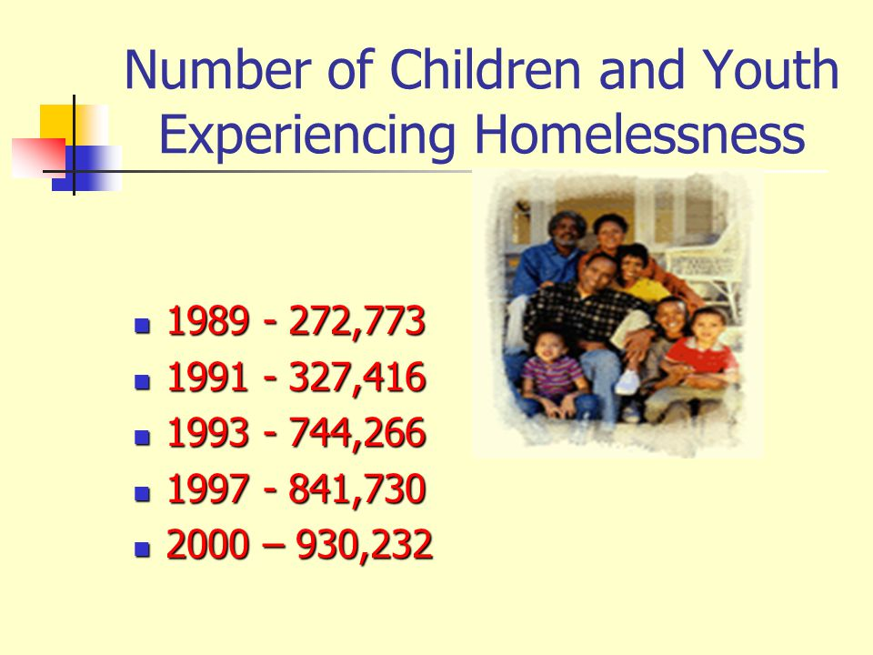 Number of Children and Youth Experiencing Homelessness 1989 - 272,773 1989 - 272,773 1991 - 327,416 1991 - 327,416 1993 - 744,266 1993 - 744,266 1997 - 841,730 1997 - 841,730 2000 – 930,232 2000 – 930,232