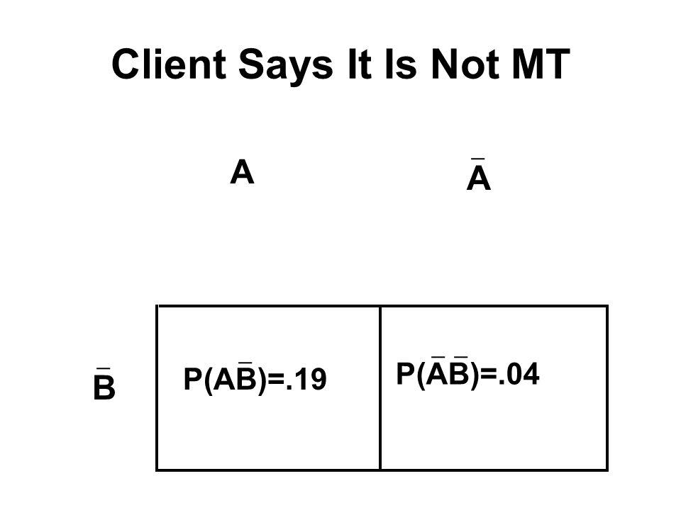 Client Says It Is Not MT P(AB)=.01 P(AB)=.19 P(AB)=.04 P(AB)=.76 A A B B