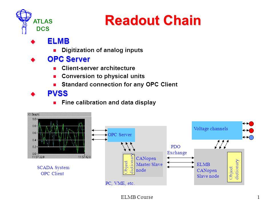 ATLAS DCS ELMB Course1 Readout Chain CANopen Master/Slave node Object dictionary ELMB CANopen Slave node Object dictionary Voltage channels OPC Server