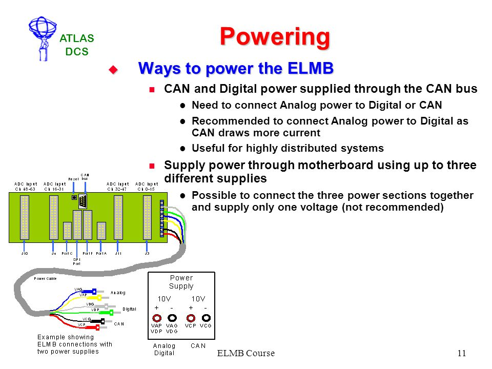 ATLAS DCS ELMB Course11 Powering Ways to power the ELMB Ways to power the ELMB CAN and Digital power supplied through the CAN bus Need to connect Anal