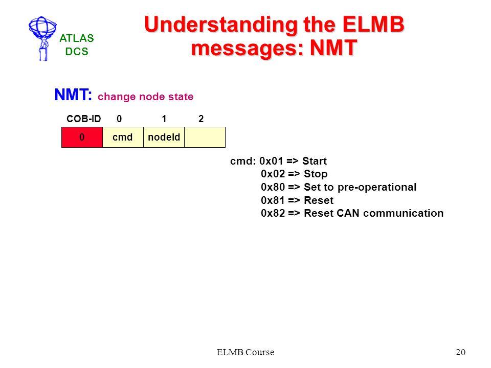 ATLAS DCS ELMB Course20 NMT: change node state 0cmdnodeId cmd: 0x01 => Start 0x02 => Stop 0x80 => Set to pre-operational 0x81 => Reset 0x82 => Reset C