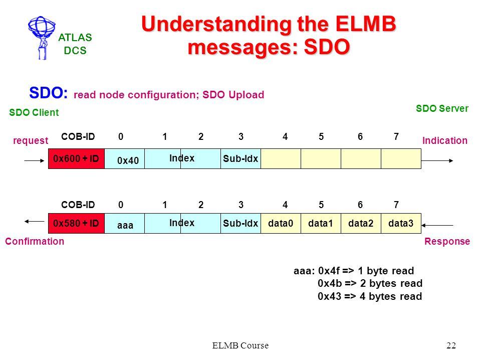 ATLAS DCS ELMB Course22 SDO: read node configuration; SDO Upload 0x600 + IDSub-Idx Index 0x40 0x580 + IDSub-Idx Index data0data1data2data3 aaa aaa: 0x