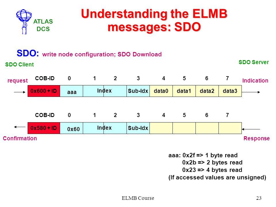 ATLAS DCS ELMB Course23 SDO: write node configuration; SDO Download 0x600 + IDSub-Idx Index data0data1data2data3 aaa 0x580 + IDSub-Idx Index 0x60 aaa: