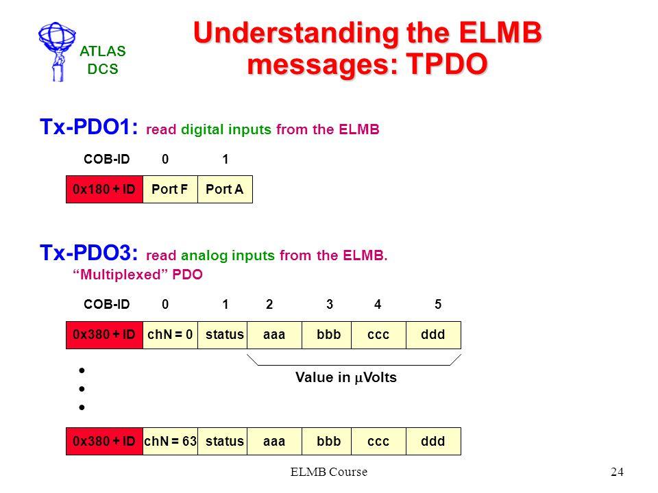 ATLAS DCS ELMB Course24 Tx-PDO1: read digital inputs from the ELMB 0x180 + IDPort FPort A COB-ID01 Tx-PDO3: read analog inputs from the ELMB. Multiple