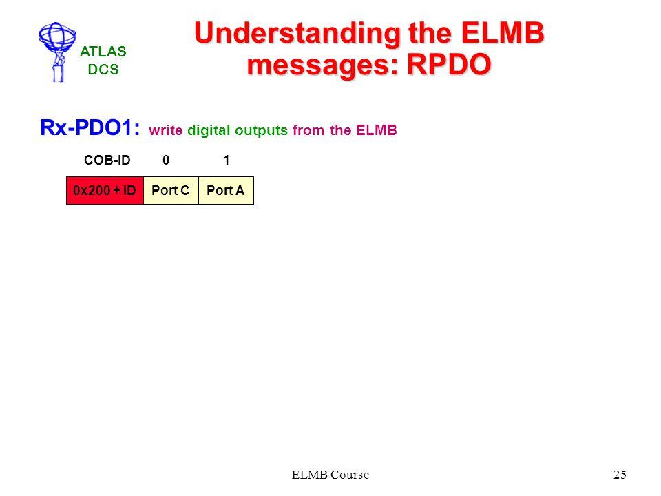 ATLAS DCS ELMB Course25 Rx-PDO1: write digital outputs from the ELMB 0x200 + IDPort CPort A COB-ID01 Understanding the ELMB messages: RPDO