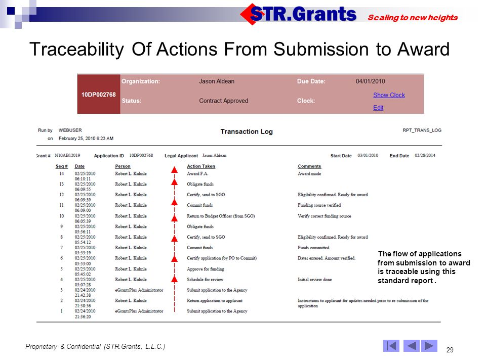 Proprietary & Confidential (STR.Grants, L.L.C.) 29 Scaling to new heights Traceability Of Actions From Submission to Award The flow of applications fr