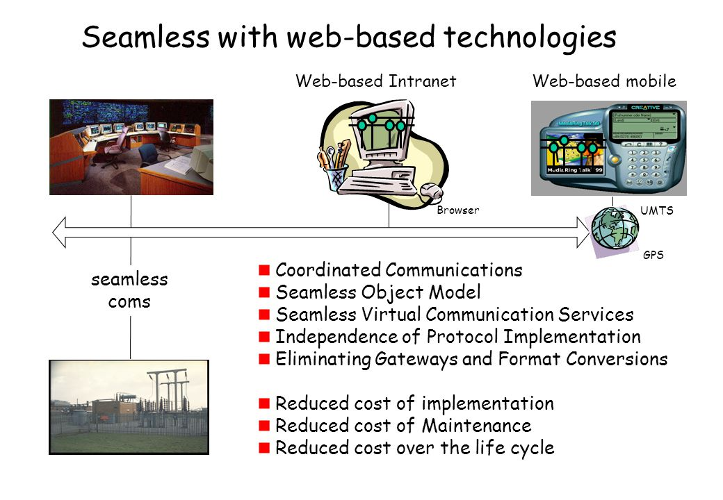 Seamless with web-based technologies Coordinated Communications Seamless Object Model Seamless Virtual Communication Services Independence of Protocol