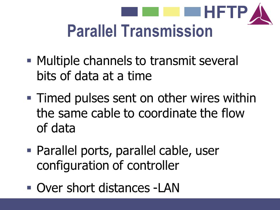HFTP Parallel Transmission Multiple channels to transmit several bits of data at a time Timed pulses sent on other wires within the same cable to coor
