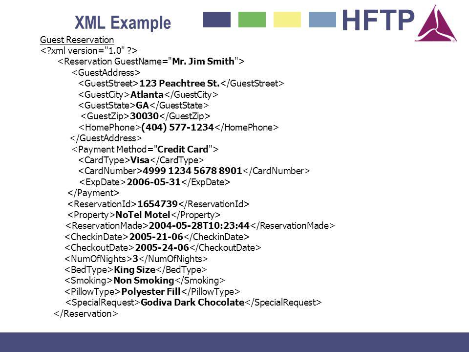 HFTP XML Example Guest Reservation 123 Peachtree St. Atlanta GA 30030 (404) 577-1234 Visa 4999 1234 5678 8901 2006-05-31 1654739 NoTel Motel 2004-05-2