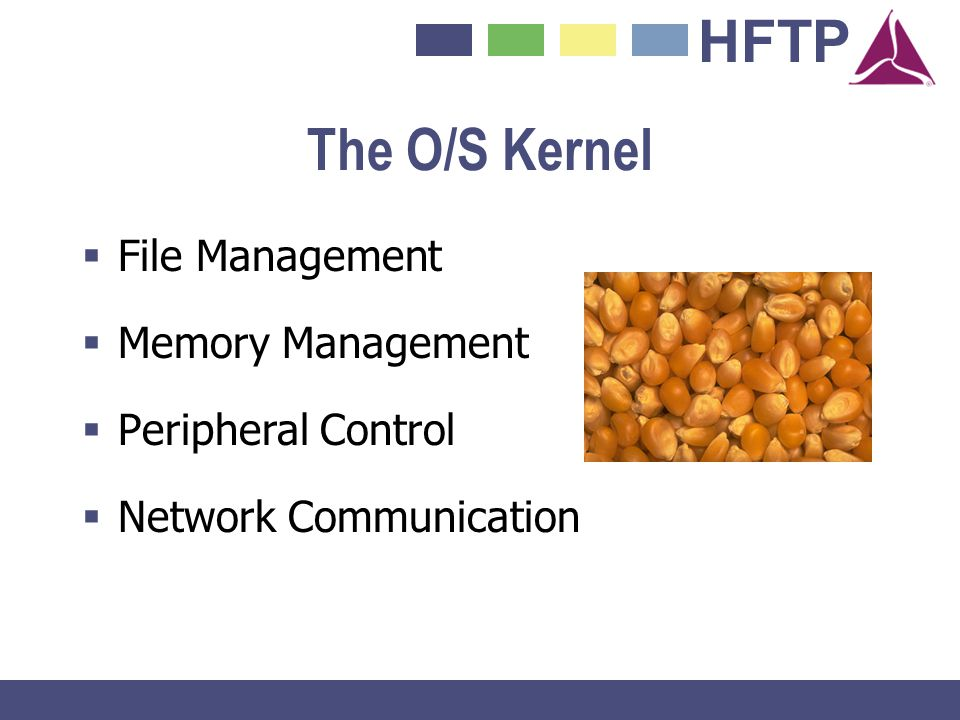 HFTP The O/S Kernel File Management Memory Management Peripheral Control Network Communication
