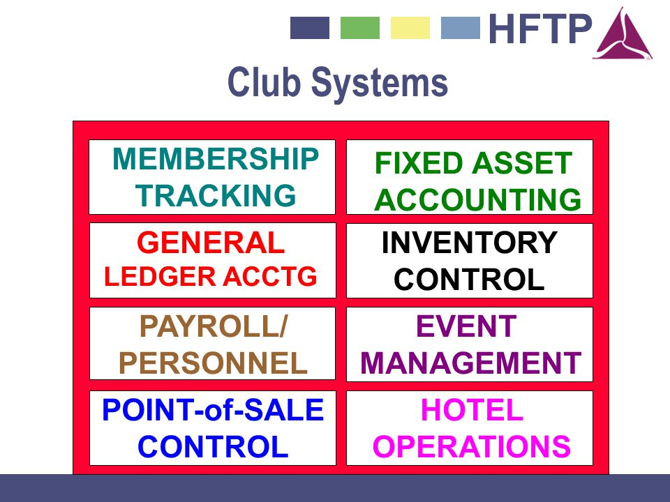 HFTP MEMBERSHIP TRACKING PAYROLL/ PERSONNEL GENERAL LEDGER ACCTG POINT-of-SALE CONTROL FIXED ASSET ACCOUNTING INVENTORY CONTROL EVENT MANAGEMENT HOTEL
