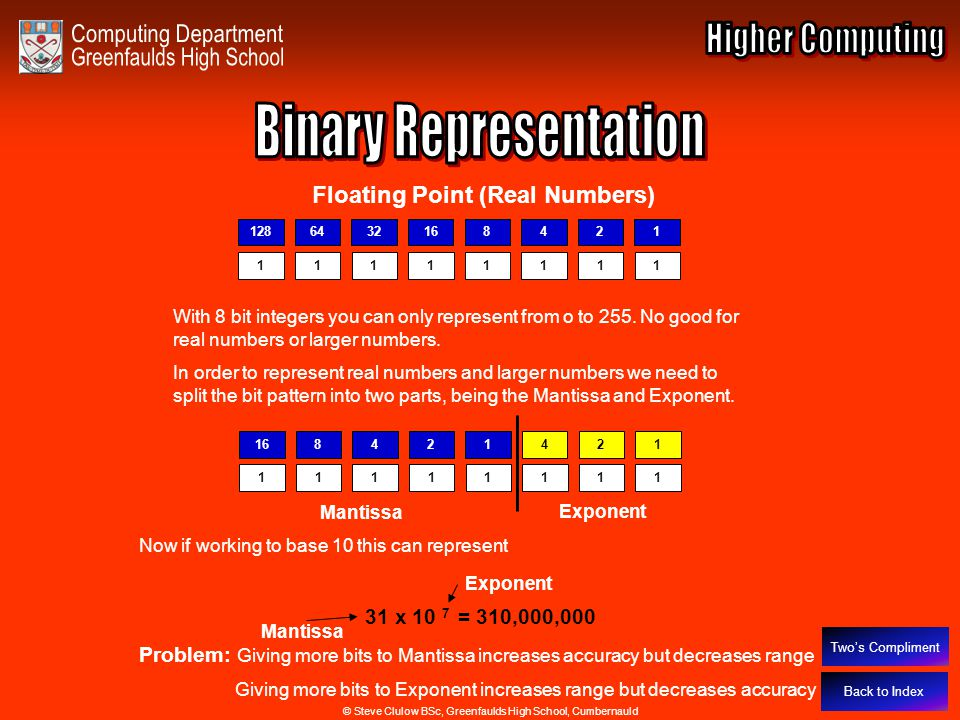 Binary Representation – Floating Point Back to Index Floating Point (Real Numbers) 1212864321684 11111111 With 8 bit integers you can only represent f