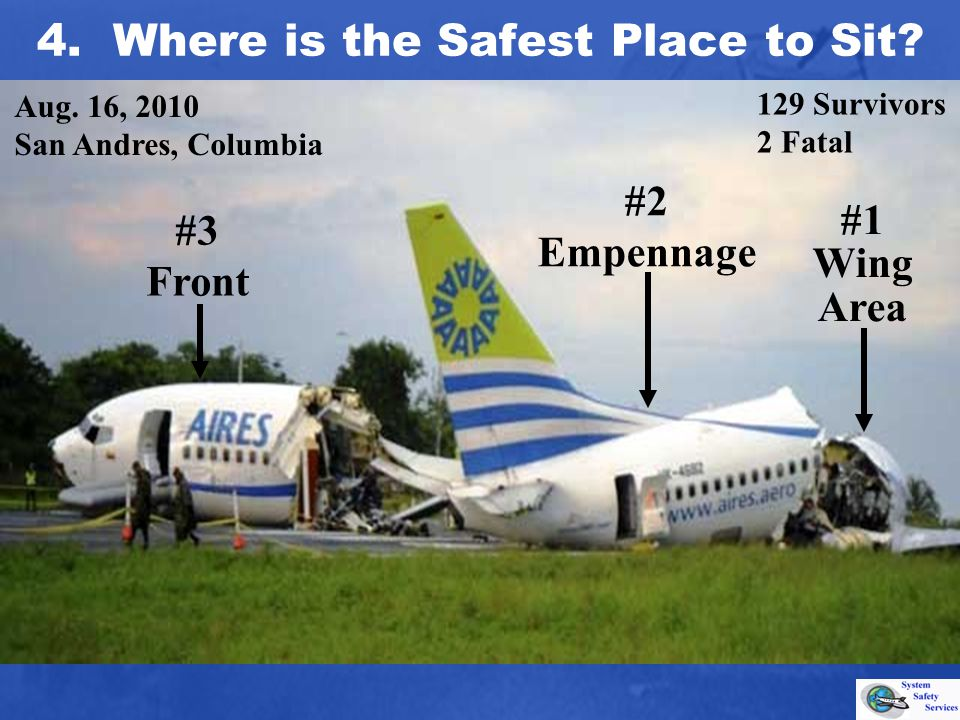 4. Where is the Safest Place to Sit? #3 Front #1 Wing Area #2 Empennage Aug. 16, 2010 San Andres, Columbia 129 Survivors 2 Fatal