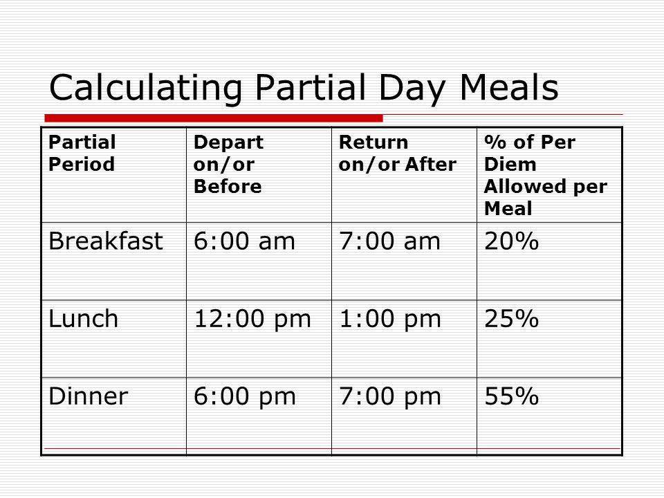 Calculating Partial Day Meals Partial Period Depart on/or Before Return on/or After % of Per Diem Allowed per Meal Breakfast6:00 am7:00 am20% Lunch12:00 pm1:00 pm25% Dinner6:00 pm7:00 pm55%