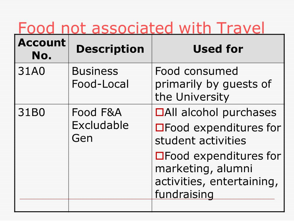 Food not associated with Travel Account No.