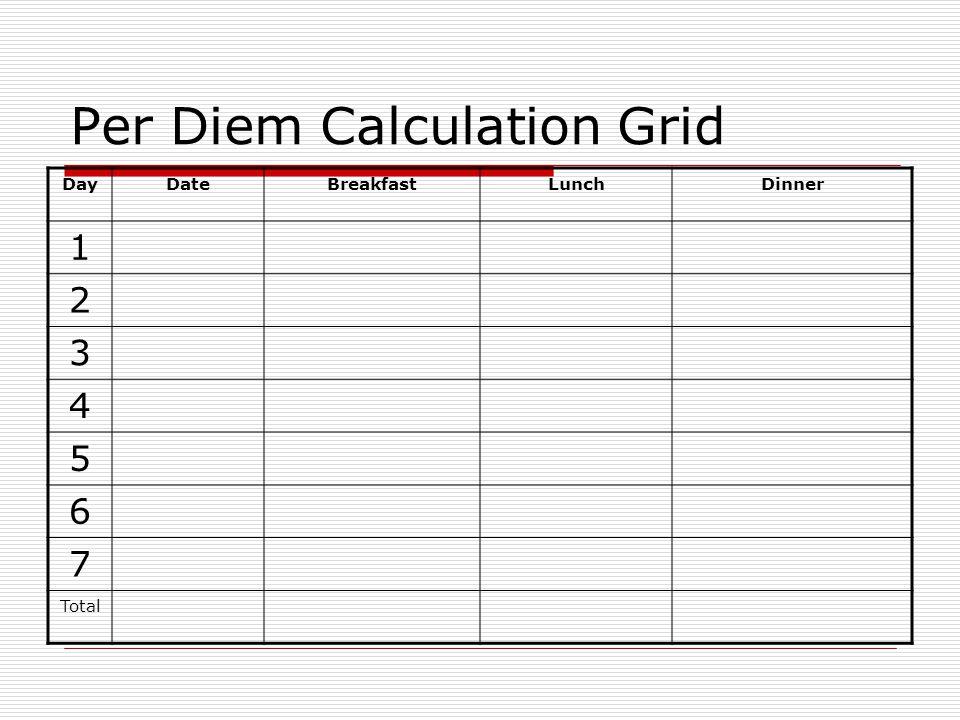 Per Diem Calculation Grid DayDateBreakfastLunchDinner 1 2 3 4 5 6 7 Total