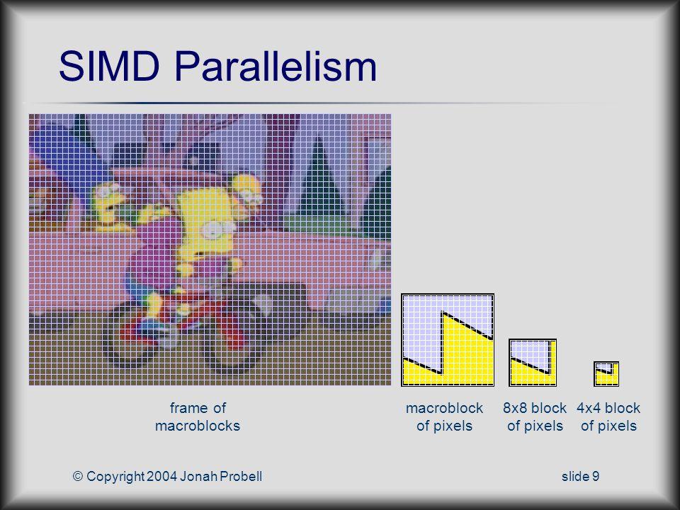 © Copyright 2004 Jonah Probellslide 9 SIMD Parallelism frame of macroblocks macroblock of pixels 8x8 block of pixels 4x4 block of pixels