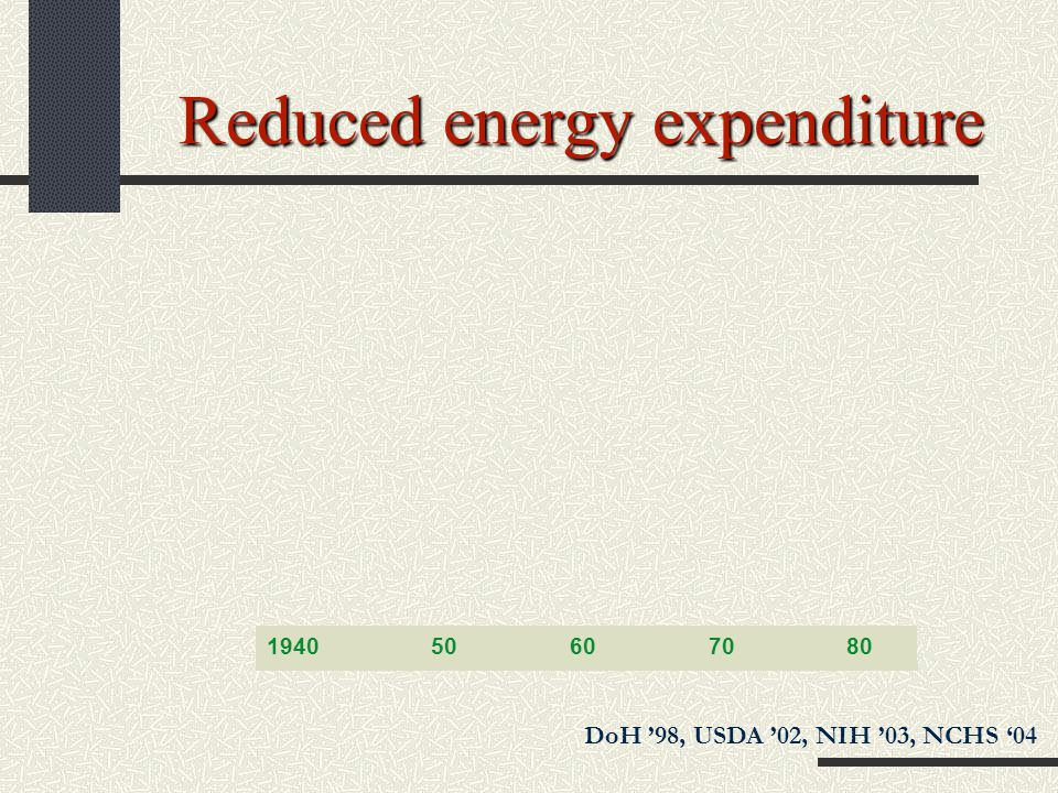 Reduced energy expenditure DoH 98, USDA 02, NIH 03, NCHS 04 1940 50 60 70 80