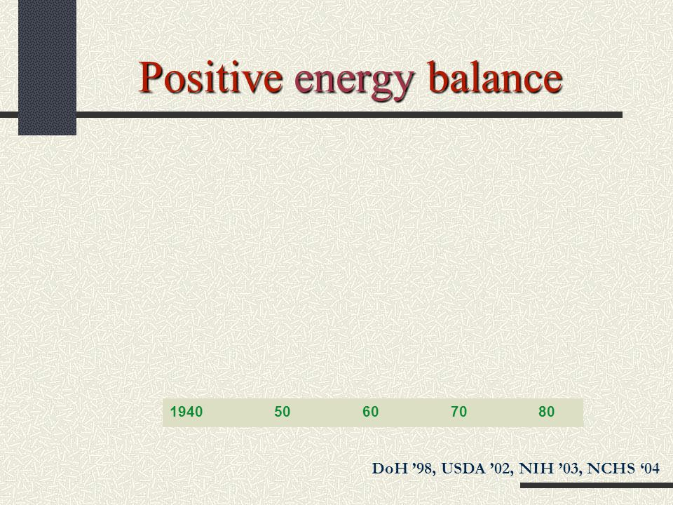 Positive energy balance DoH 98, USDA 02, NIH 03, NCHS 04 1940 50 60 70 80