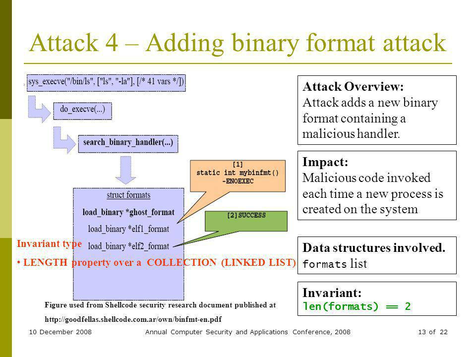10 December 2008Annual Computer Security and Applications Conference, 200813 of 22 Attack 4 – Adding binary format attack Data structures involved.