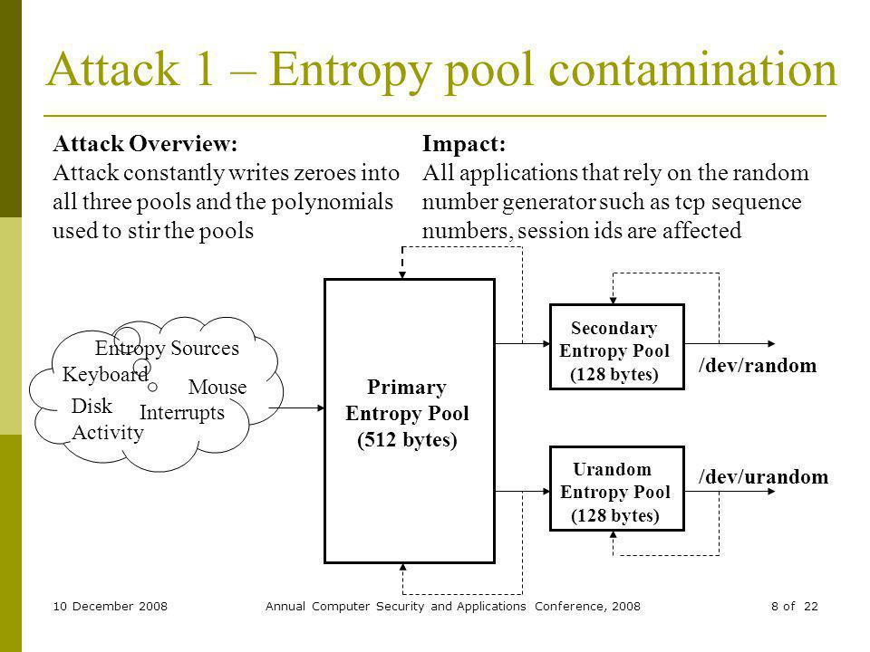 10 December 2008Annual Computer Security and Applications Conference, 20088 of 22 Attack 1 – Entropy pool contamination Keyboard Mouse Interrupts Disk Activity Entropy Sources Urandom Entropy Pool (128 bytes) Secondary Entropy Pool (128 bytes) Primary Entropy Pool (512 bytes) /dev/random /dev/urandom Attack Overview: Attack constantly writes zeroes into all three pools and the polynomials used to stir the pools Impact: All applications that rely on the random number generator such as tcp sequence numbers, session ids are affected