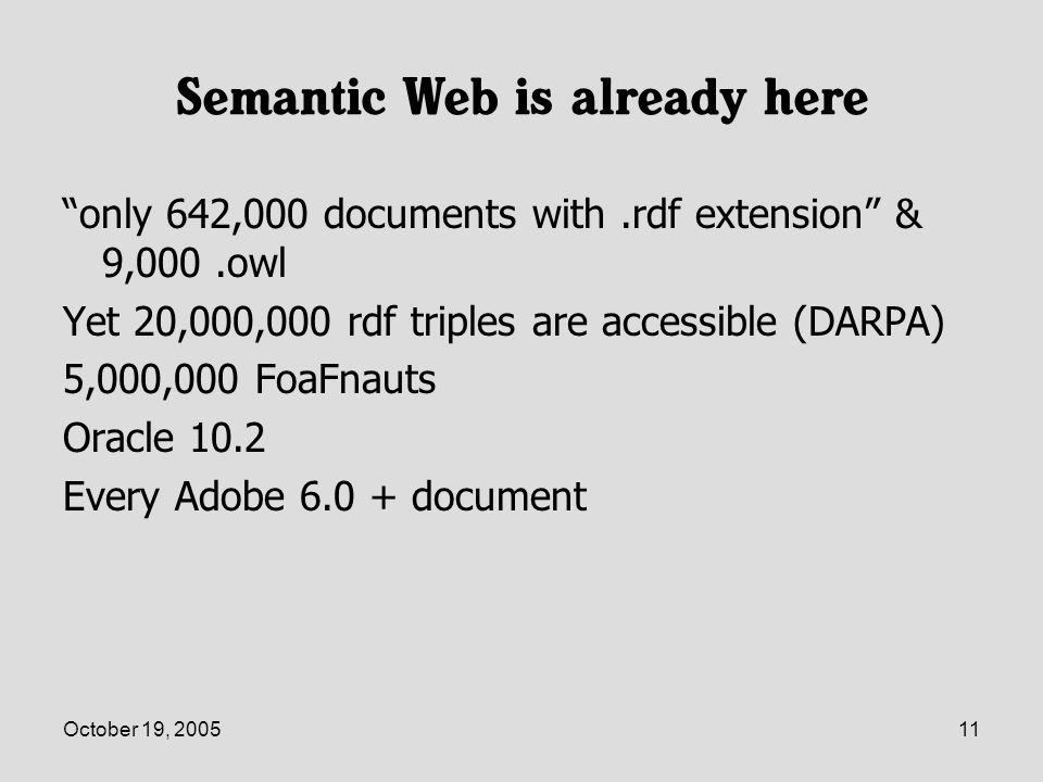 October 19, 200511 Semantic Web is already here only 642,000 documents with.rdf extension & 9,000.owl Yet 20,000,000 rdf triples are accessible (DARPA) 5,000,000 FoaFnauts Oracle 10.2 Every Adobe 6.0 + document