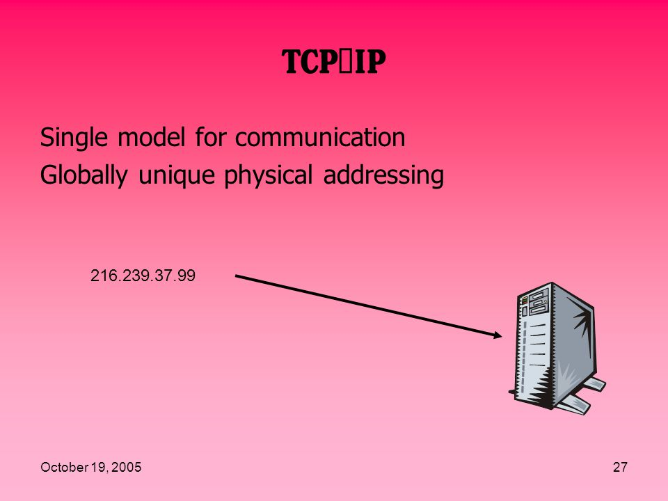 October 19, 200527 TCP / IP Single model for communication Globally unique physical addressing 216.239.37.99