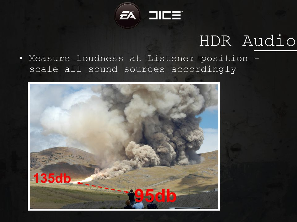 HDR Audio Measure loudness at Listener position – scale all sound sources accordingly 135db 95db