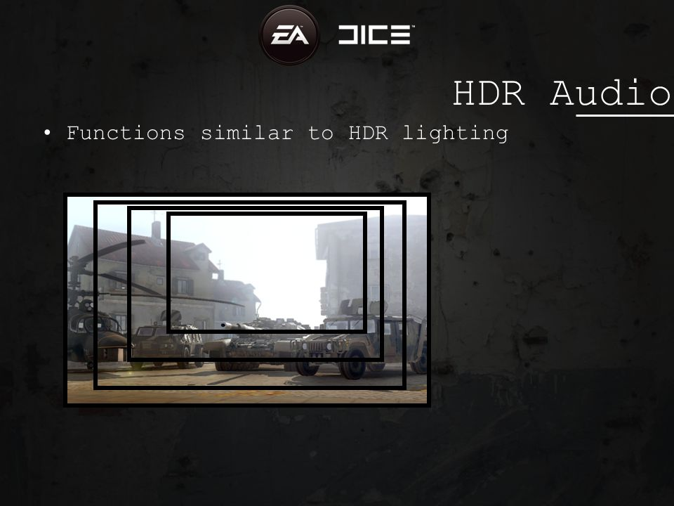 HDR Audio Functions similar to HDR lighting