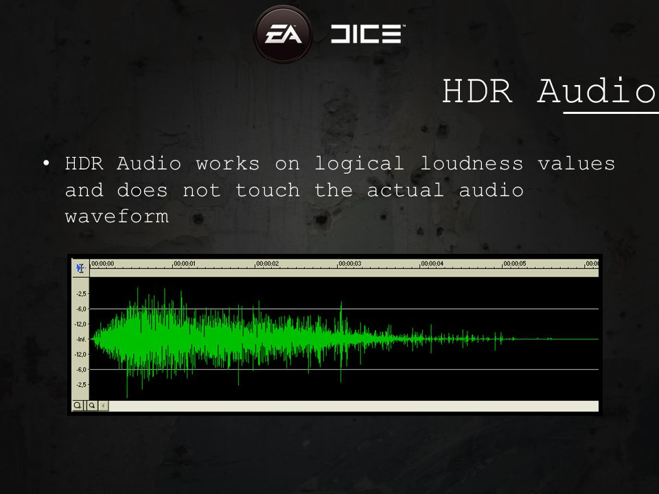 HDR Audio HDR Audio works on logical loudness values and does not touch the actual audio waveform