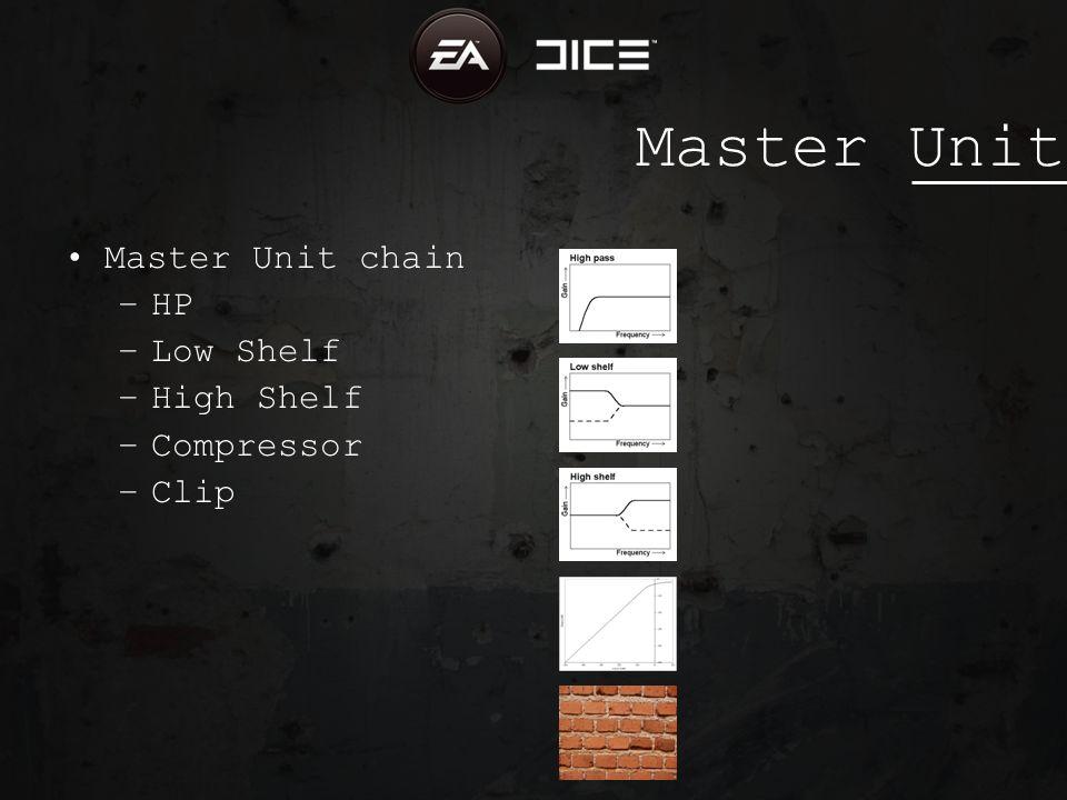 Master Unit Master Unit chain –HP –Low Shelf –High Shelf –Compressor –Clip