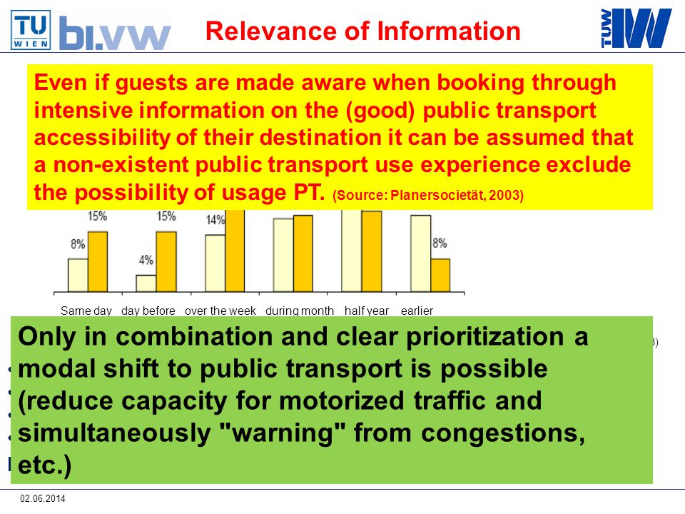 02.06.2014 Information as a command variable in transportation Affects mode choice as a function of the attractors Soft facts: for example www.tourenautofrei.at/, green tourism, etc,...