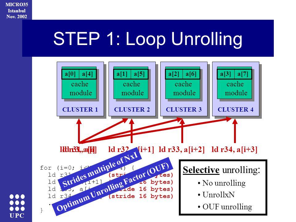 UPC MICRO35 Istanbul Nov. 2002 STEP 1: Loop Unrolling CLUSTER 1 cache module a[0]a[4] CLUSTER 2 cache module a[1]a[5] CLUSTER 3 cache module a[2]a[6]