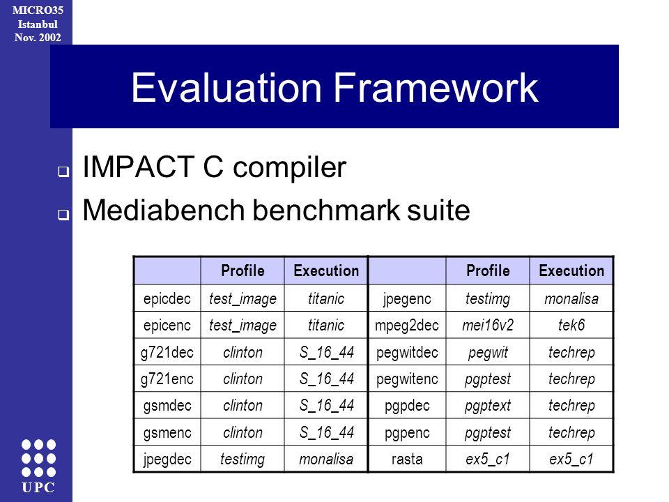 UPC MICRO35 Istanbul Nov. 2002 Evaluation Framework IMPACT C compiler Mediabench benchmark suite ProfileExecution epicdec test_imagetitanic epicenc te