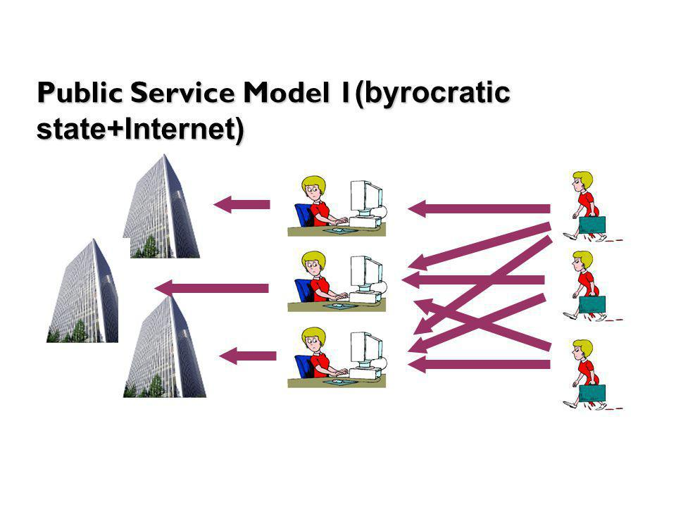 Public Service Model 1 (byrocratic state+Internet)