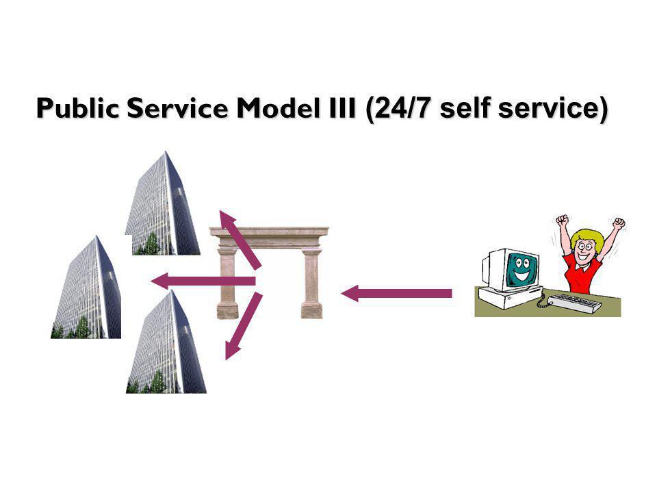 Public Service Model III (24/7 self service)