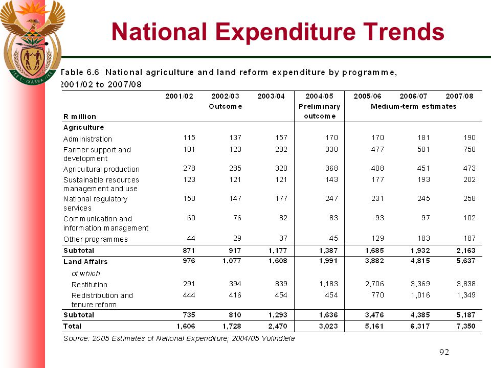 92 National Expenditure Trends