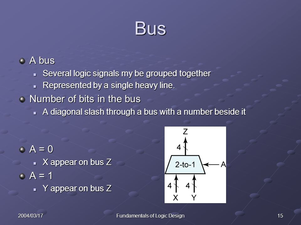 152004/03/17Fundamentals of Logic Design Bus A bus Several logic signals my be grouped together Several logic signals my be grouped together Represented by a single heavy line.