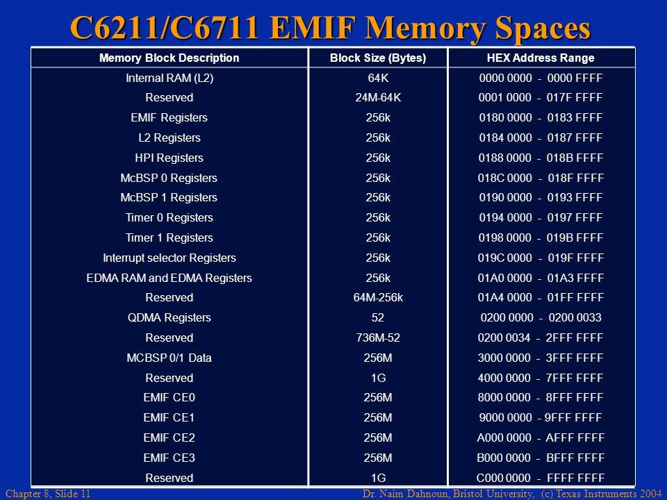 Dr. Naim Dahnoun, Bristol University, (c) Texas Instruments 2004 Chapter 8, Slide 11 C6211/C6711 EMIF Memory Spaces Memory Block DescriptionBlock Size