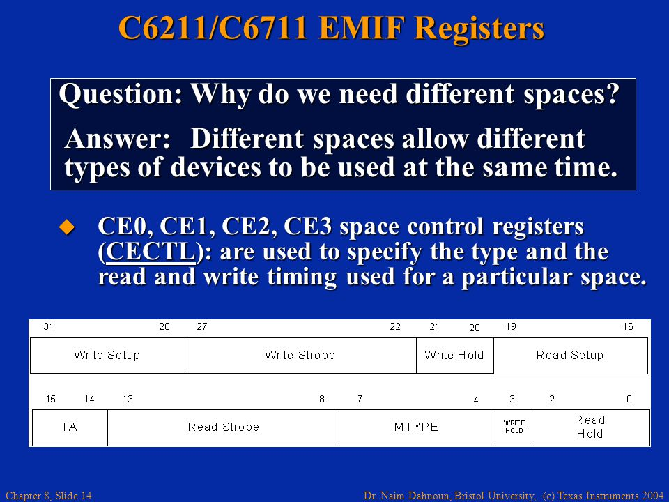 Dr. Naim Dahnoun, Bristol University, (c) Texas Instruments 2004 Chapter 8, Slide 14 C6211/C6711 EMIF Registers Question: Why do we need different spa