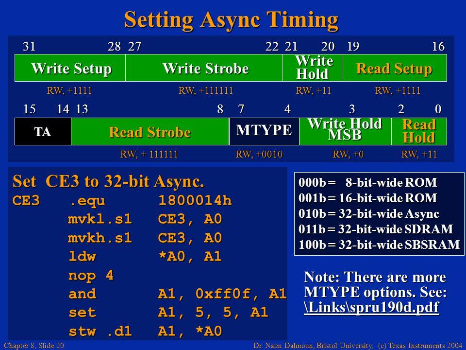 Dr. Naim Dahnoun, Bristol University, (c) Texas Instruments 2004 Chapter 8, Slide 20 Setting Async Timing 000b = 8-bit-wide ROM 001b = 16-bit-wide ROM